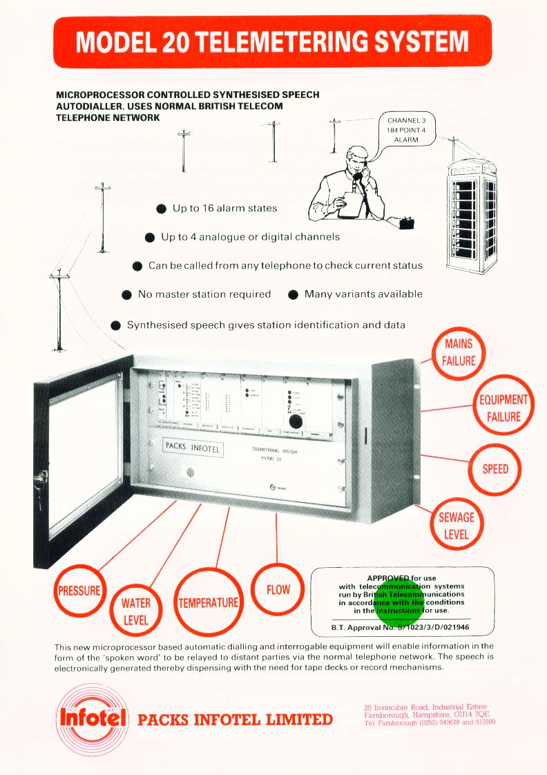 Model 20 TeleMetering System